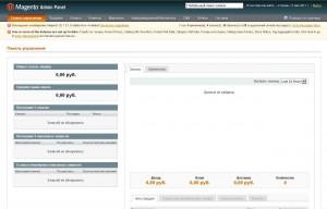 Административная панель сайта на Magento