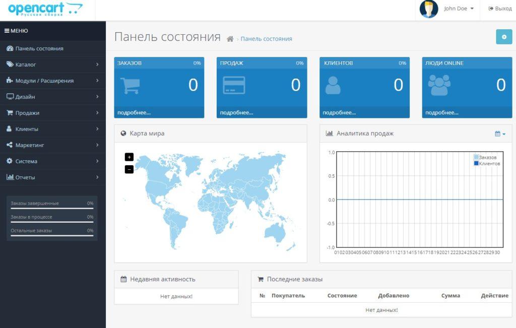 Скриншот админки бесплатного движка OpenCart - видно что интерфейс 100% на русском языке