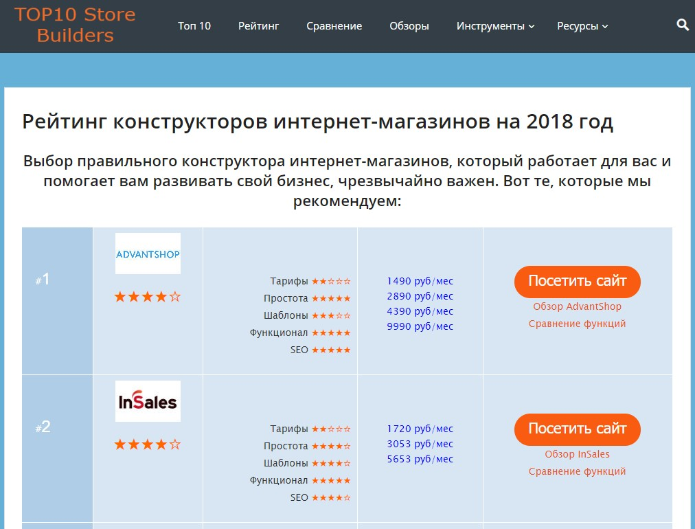 Выбираем Лучший Конструктор Интернет Магазина